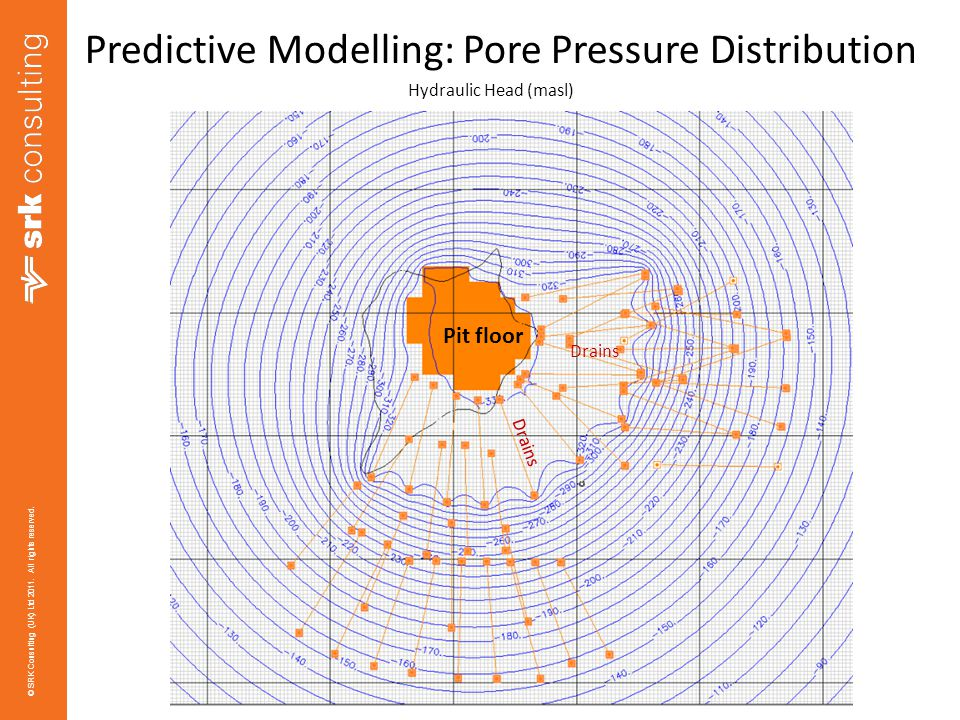 Predictive Modelling: Pore Pressure Distribution