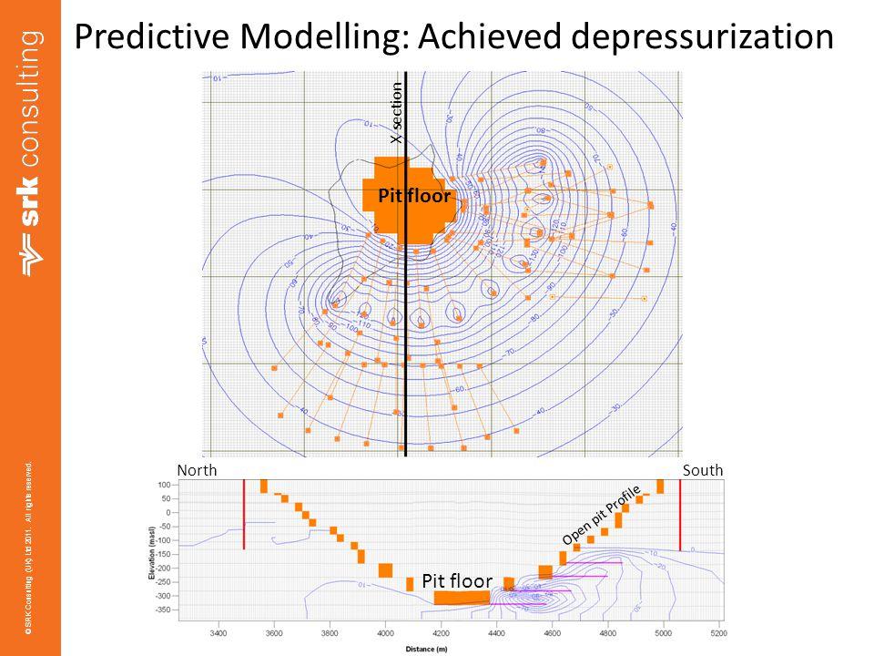 Predictive Modelling: Achieved depressurization