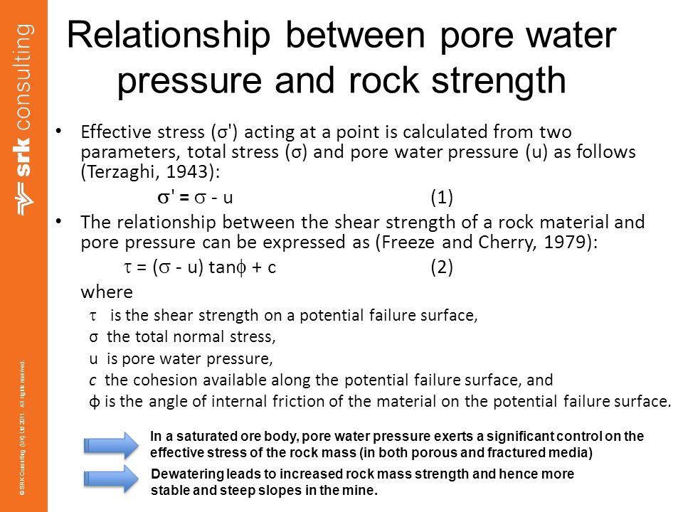 Relationship between pore water pressure and rock strength