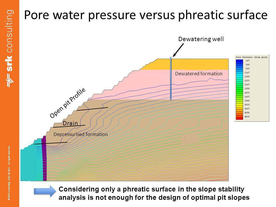 Pore water pressure versus phreatic surface