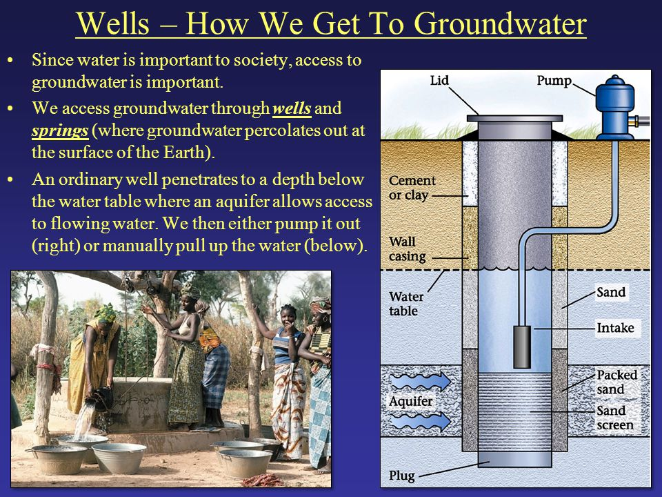 Wells – How We Get To Groundwater