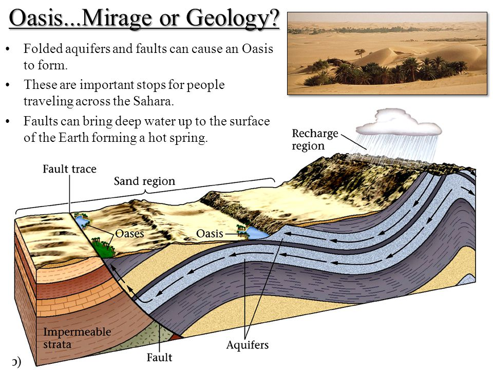 Oasis...Mirage or Geology