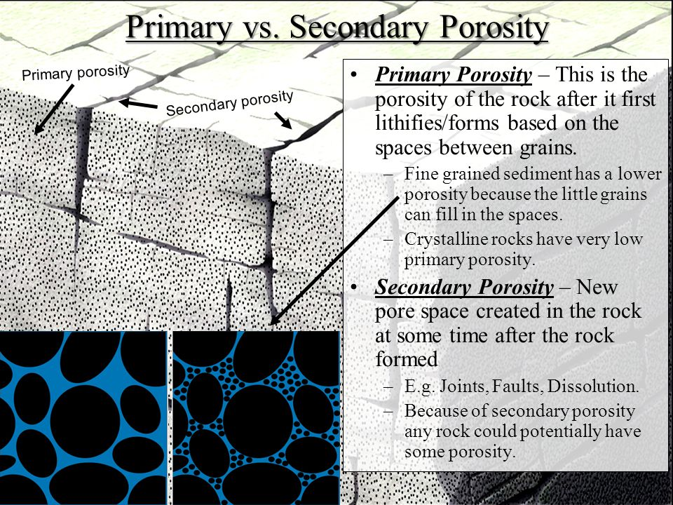 Primary vs. Secondary Porosity