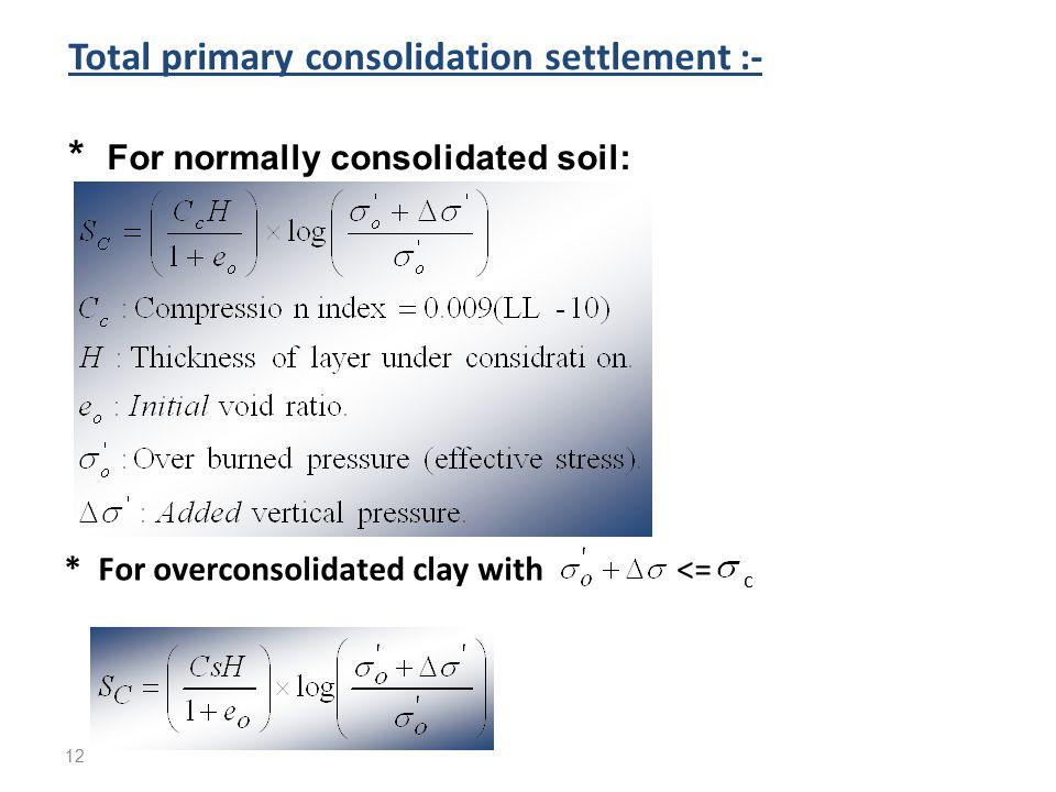 Total primary consolidation settlement :-