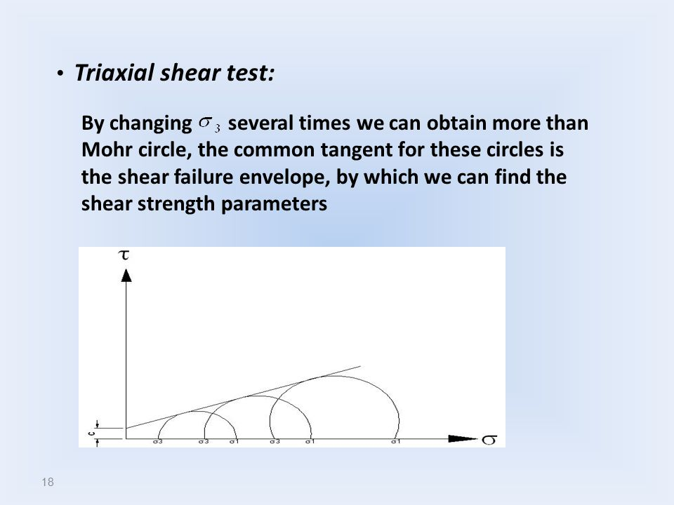 Triaxial shear test:
