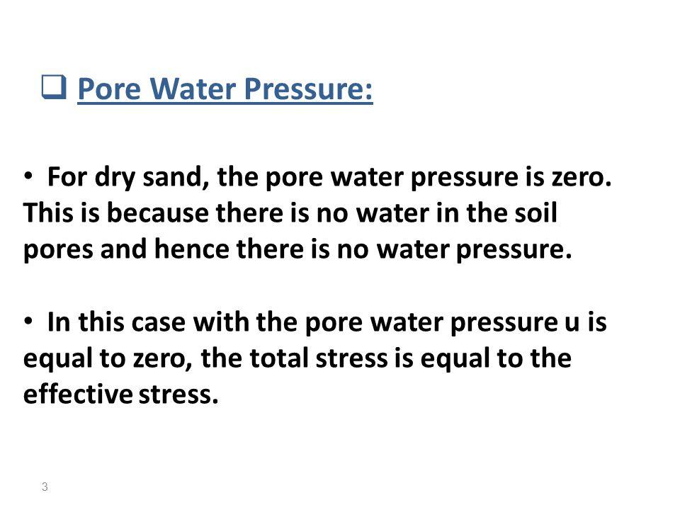 Pore Water Pressure: