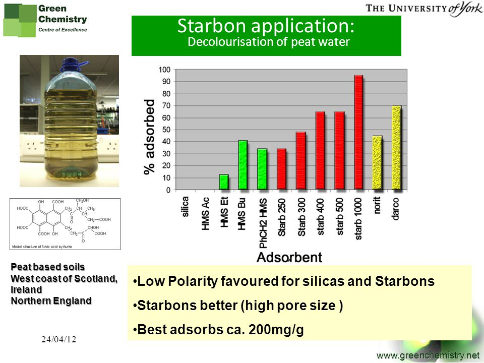 Starbon application: Decolourisation of peat water