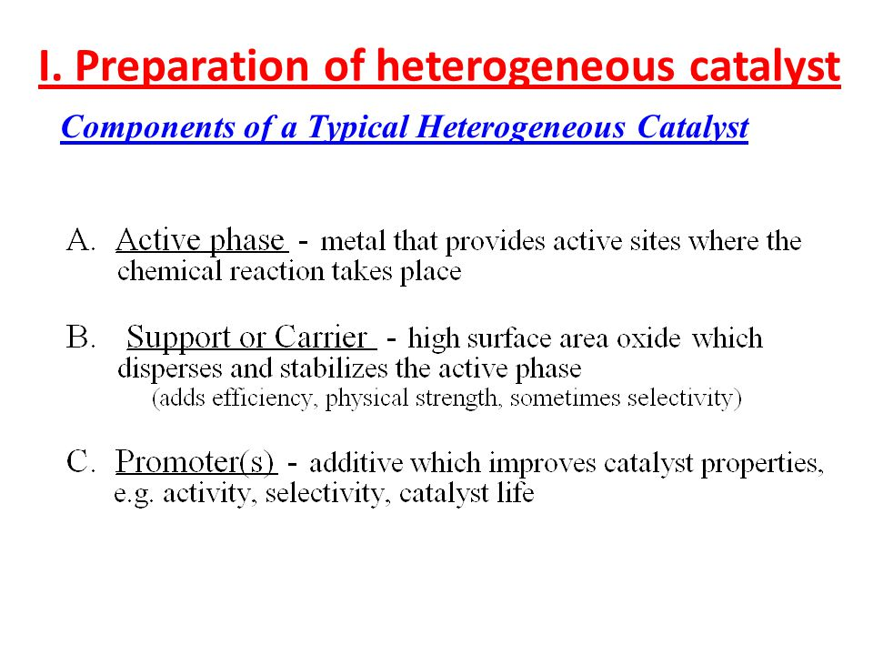 I. Preparation of heterogeneous catalyst