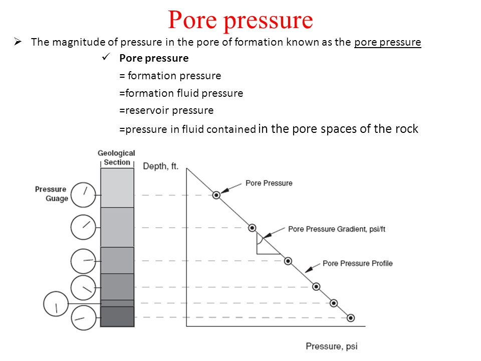 Pore pressure The magnitude of pressure in the pore of formation known as the pore pressure. Pore pressure.