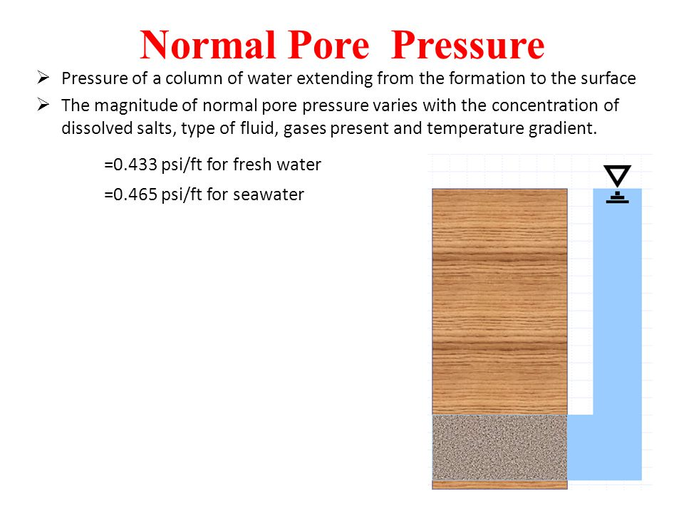 Normal Pore Pressure =0.433 psi/ft for fresh water