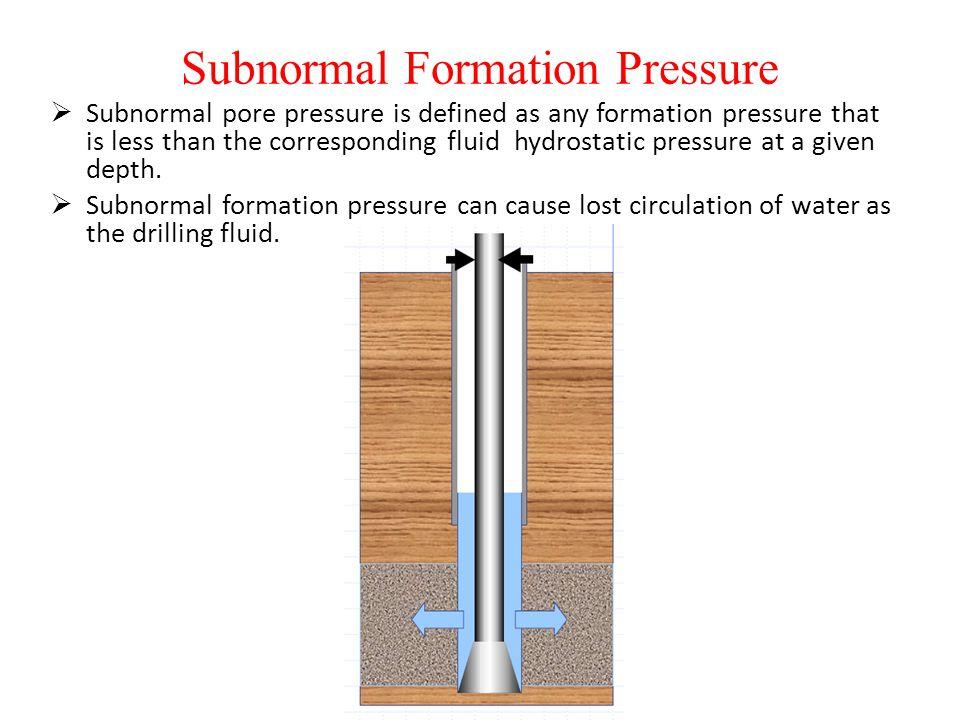 Subnormal Formation Pressure
