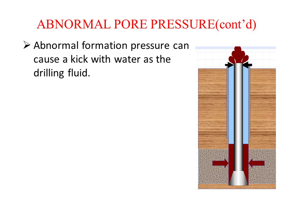 ABNORMAL PORE PRESSURE(cont'd)