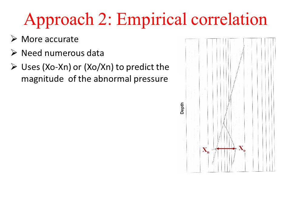 Approach 2: Empirical correlation