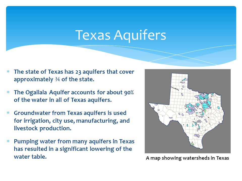 A map showing watersheds in Texas