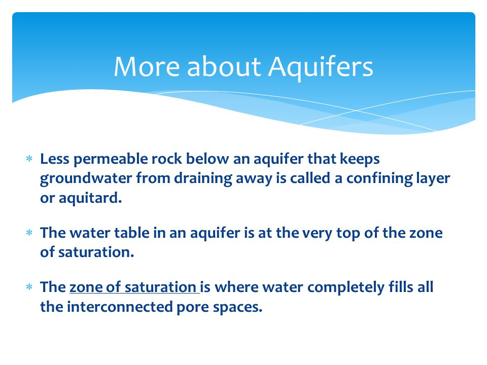 More about Aquifers Less permeable rock below an aquifer that keeps groundwater from draining away is called a confining layer or aquitard.