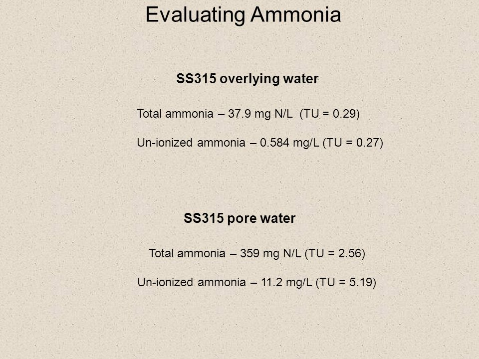 Evaluating Ammonia SS315 overlying water SS315 pore water