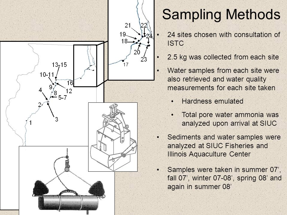 Sampling Methods 24 sites chosen with consultation of ISTC