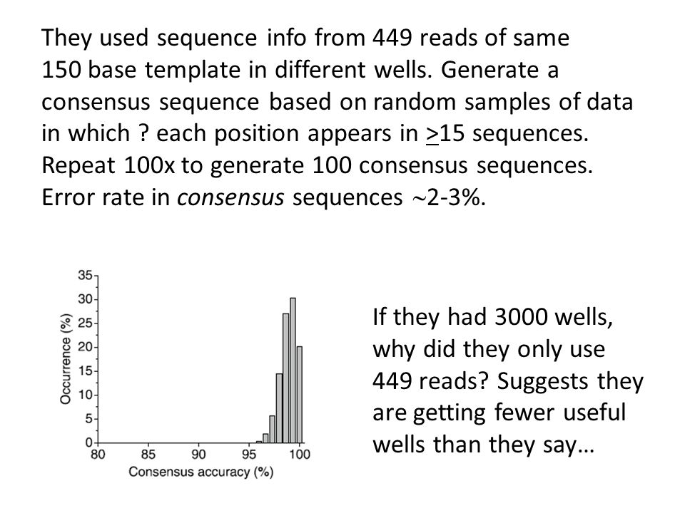 They used sequence info from 449 reads of same