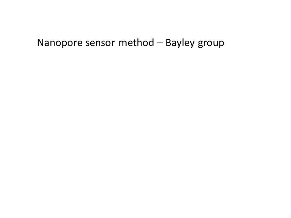Nanopore sensor method – Bayley group