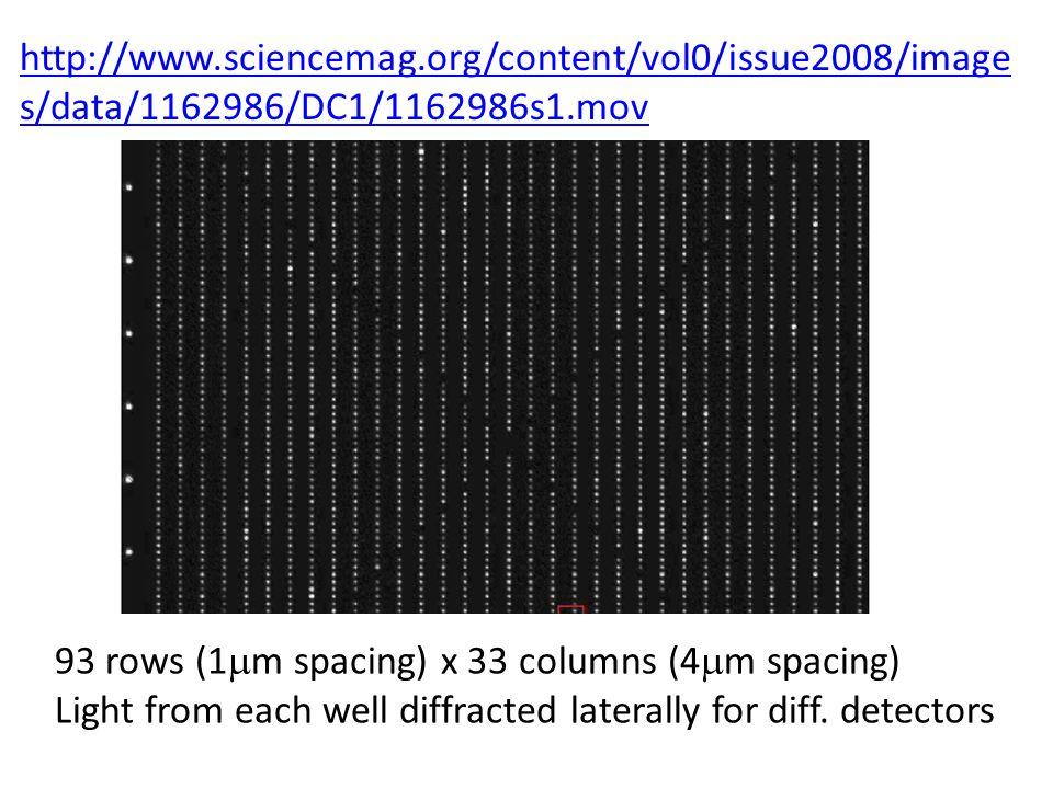 http://www. sciencemag