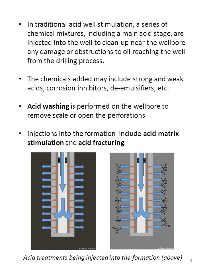 In traditional acid well stimulation, a series of chemical mixtures, including a main acid stage, are injected into the well to clean-up near the wellbore any damage or obstructions to oil reaching the well from the drilling process.