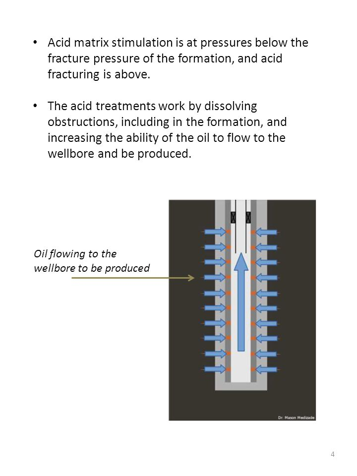 Acid matrix stimulation is at pressures below the fracture pressure of the formation, and acid fracturing is above.