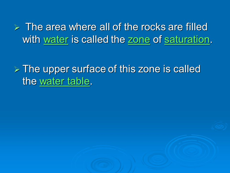 The area where all of the rocks are filled with water is called the zone of saturation.