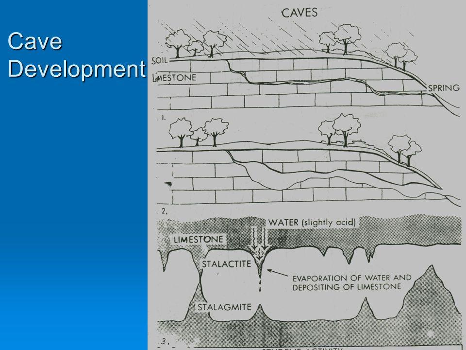 Cave Development