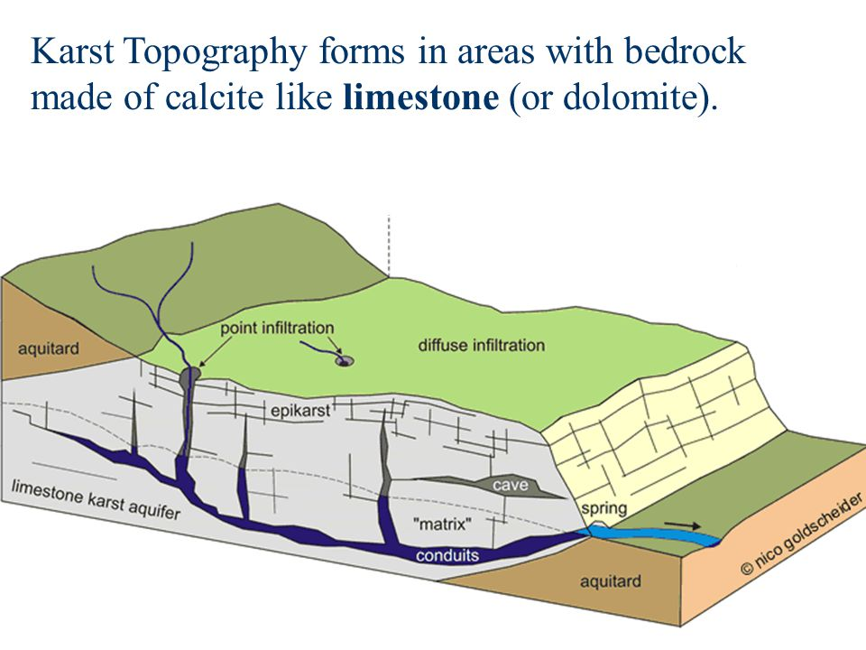 Karst Topography forms in areas with bedrock made of calcite like limestone (or dolomite).