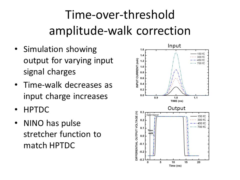 Time-over-threshold amplitude-walk correction