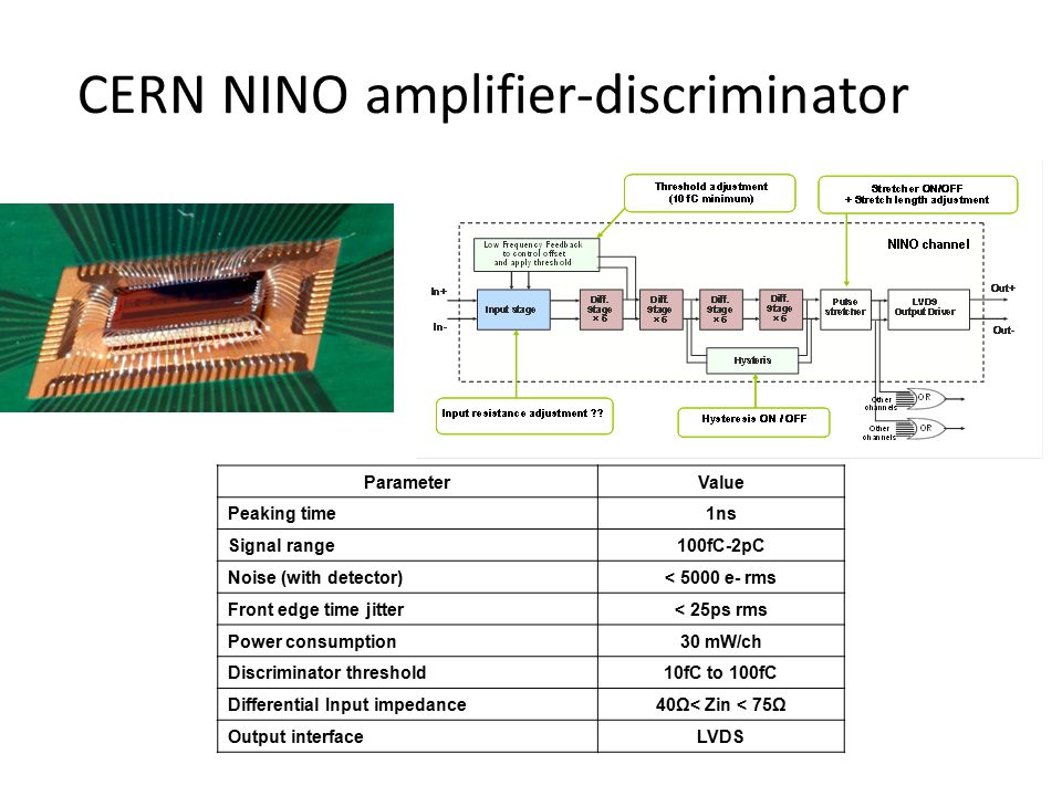 CERN NINO amplifier-discriminator