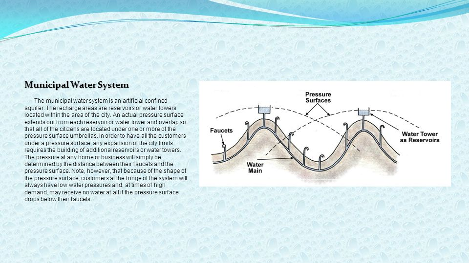 Municipal Water System