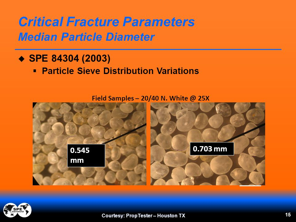 Critical Fracture Parameters Median Particle Diameter