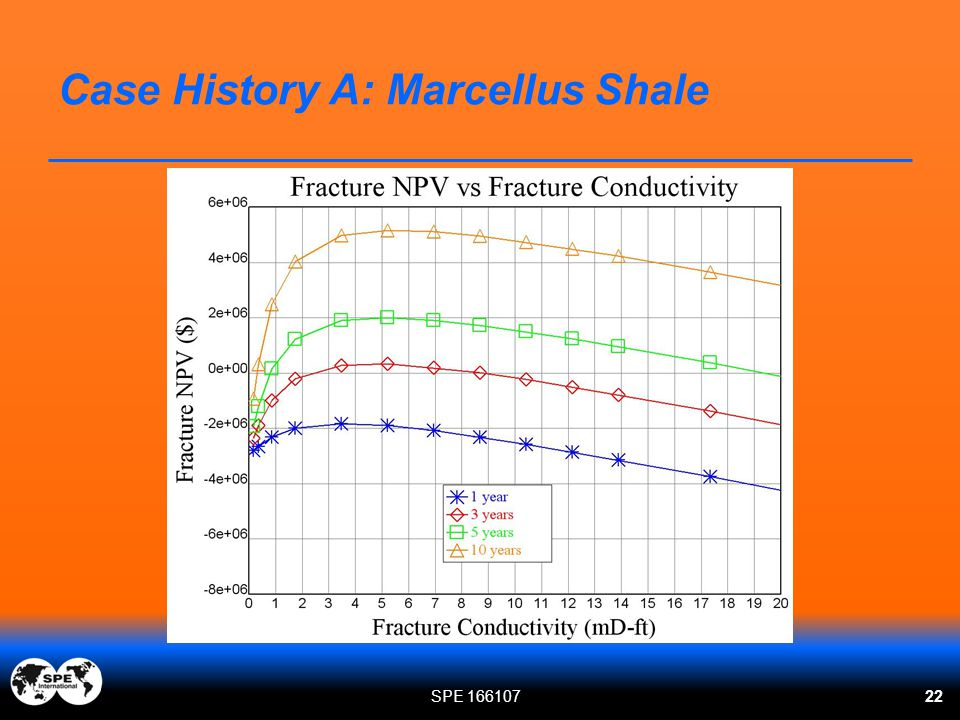 Case History A: Marcellus Shale