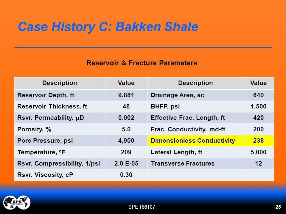 Case History C: Bakken Shale