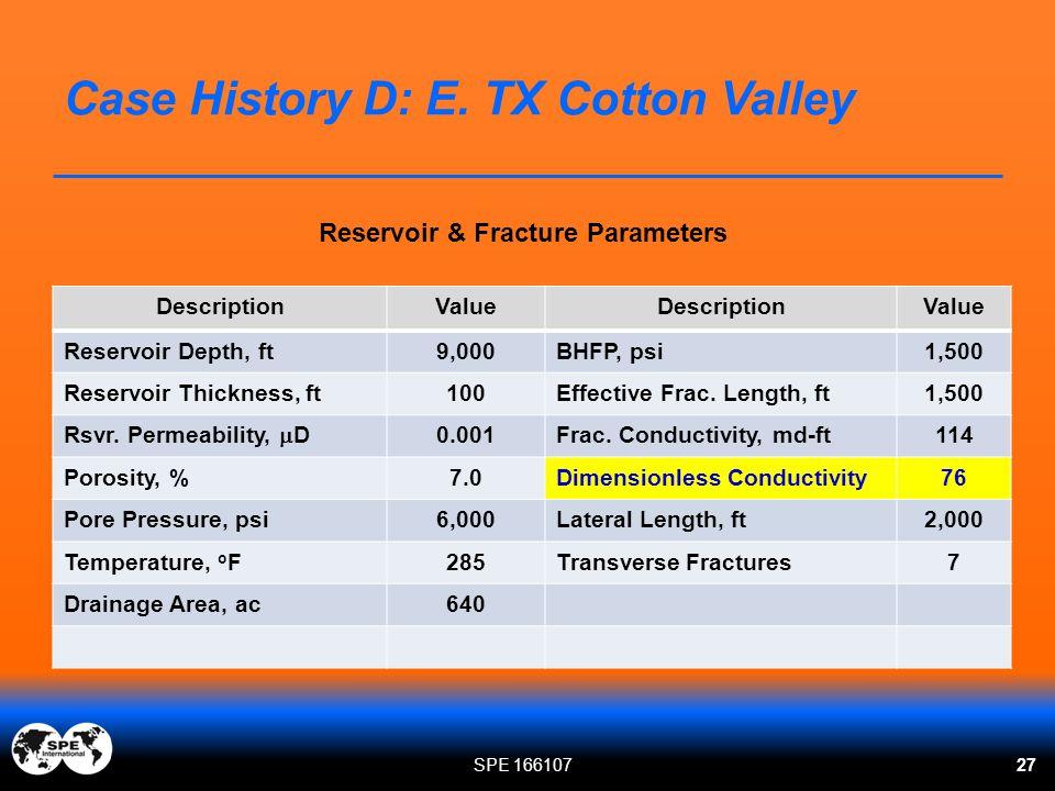 Case History D: E. TX Cotton Valley