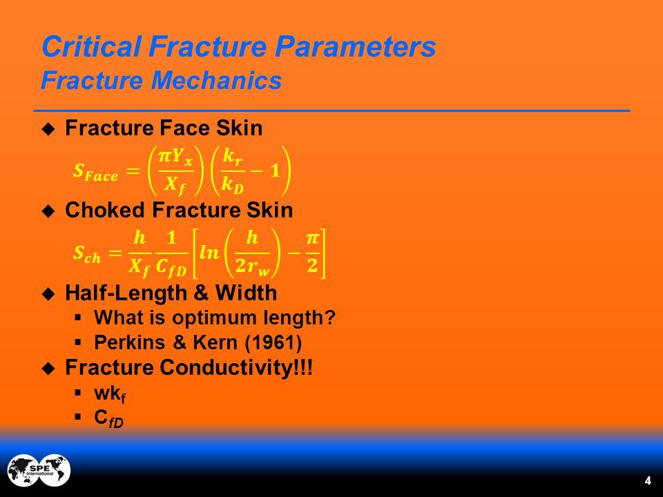 Critical Fracture Parameters Fracture Mechanics