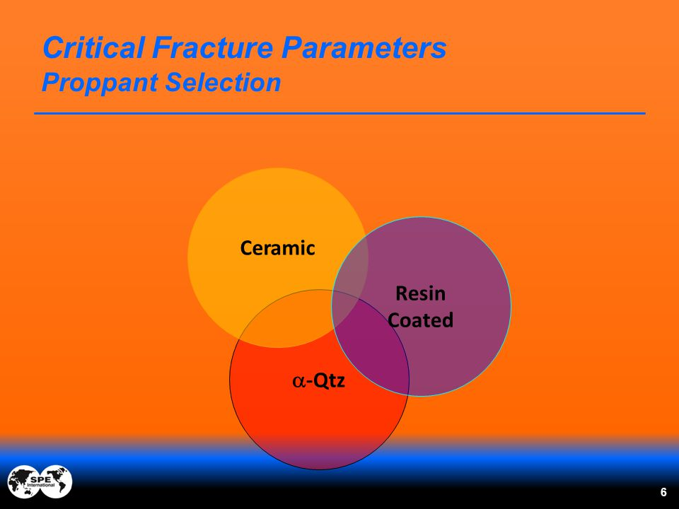 Critical Fracture Parameters Proppant Selection