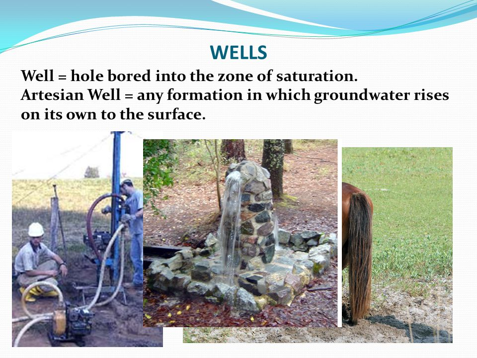 WELLS Well = hole bored into the zone of saturation.