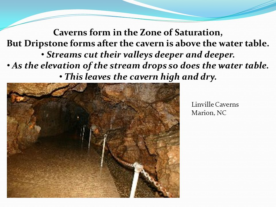 Caverns form in the Zone of Saturation,