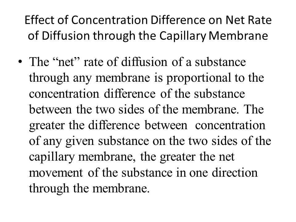 Effect of Concentration Difference on Net Rate of Diffusion through the Capillary Membrane