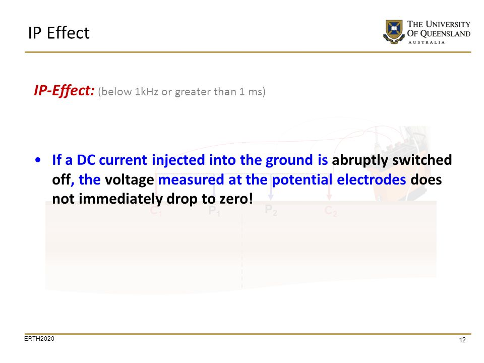 IP Effect IP-Effect: (below 1kHz or greater than 1 ms)