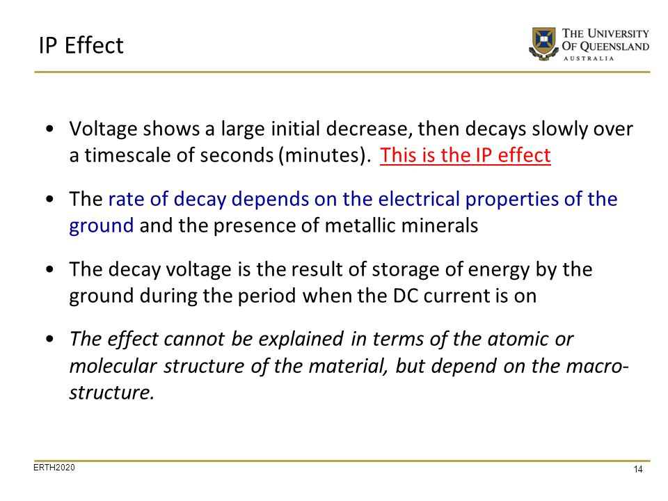 IP Effect Voltage shows a large initial decrease, then decays slowly over a timescale of seconds (minutes). This is the IP effect.