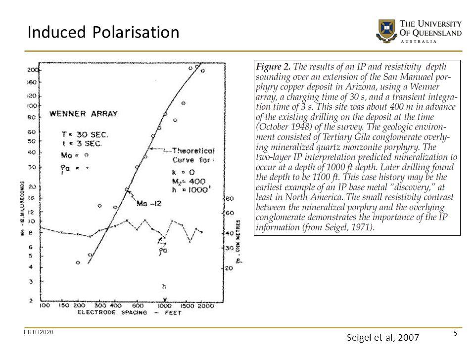 Induced Polarisation Seigel et al, 2007