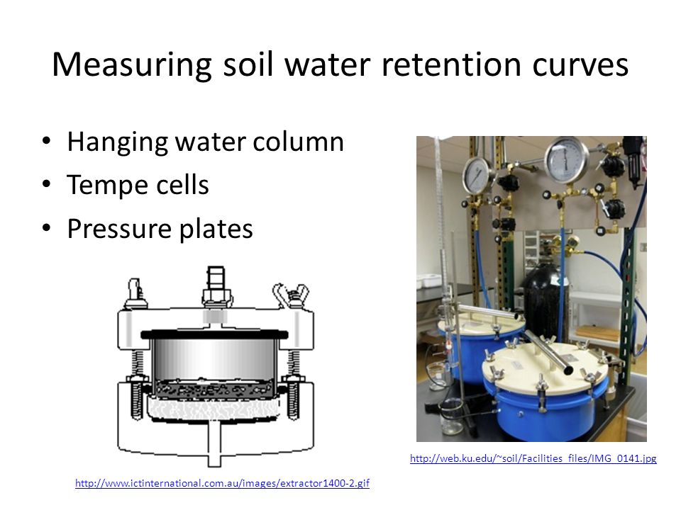 Measuring soil water retention curves