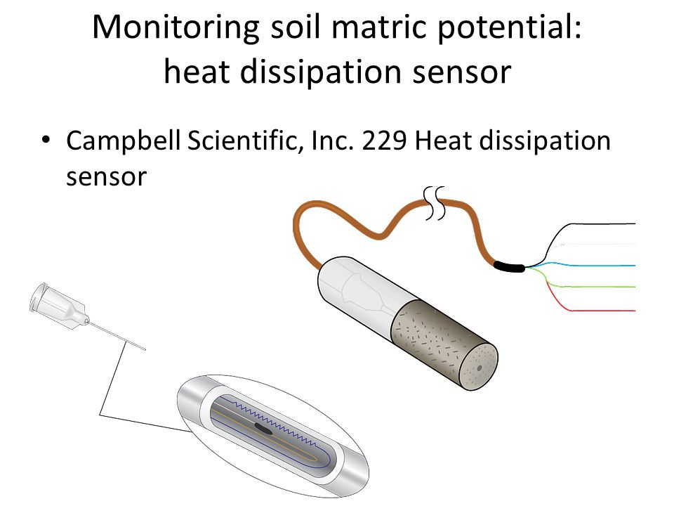 Monitoring soil matric potential: heat dissipation sensor