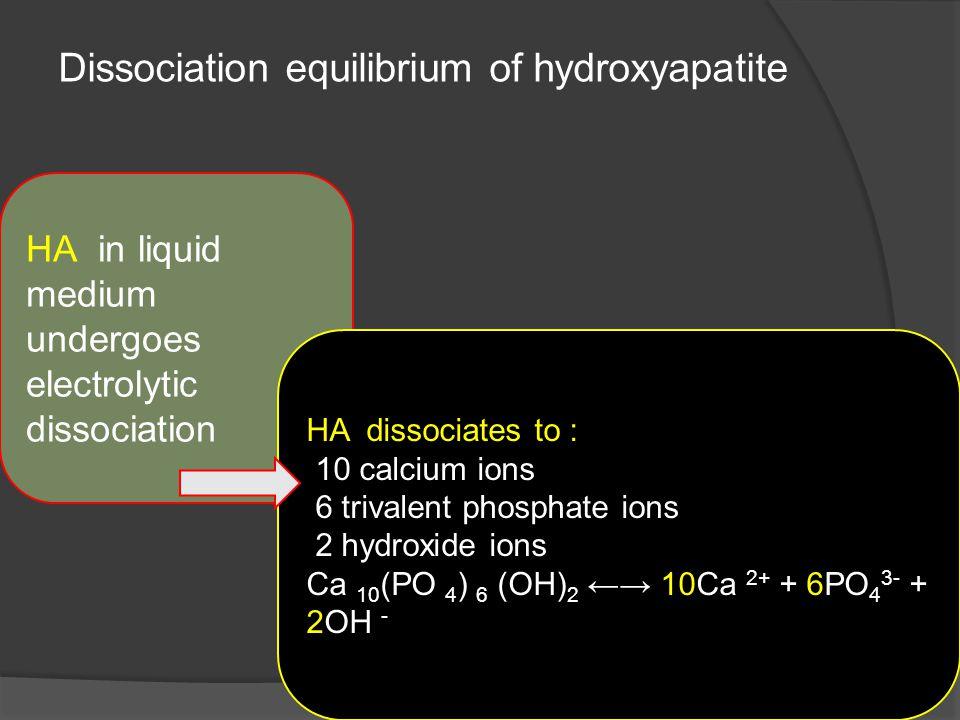 Dissociation equilibrium of hydroxyapatite