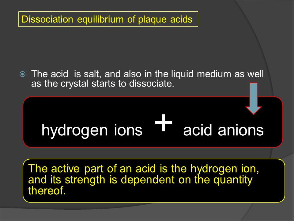 hydrogen ions + acid anions