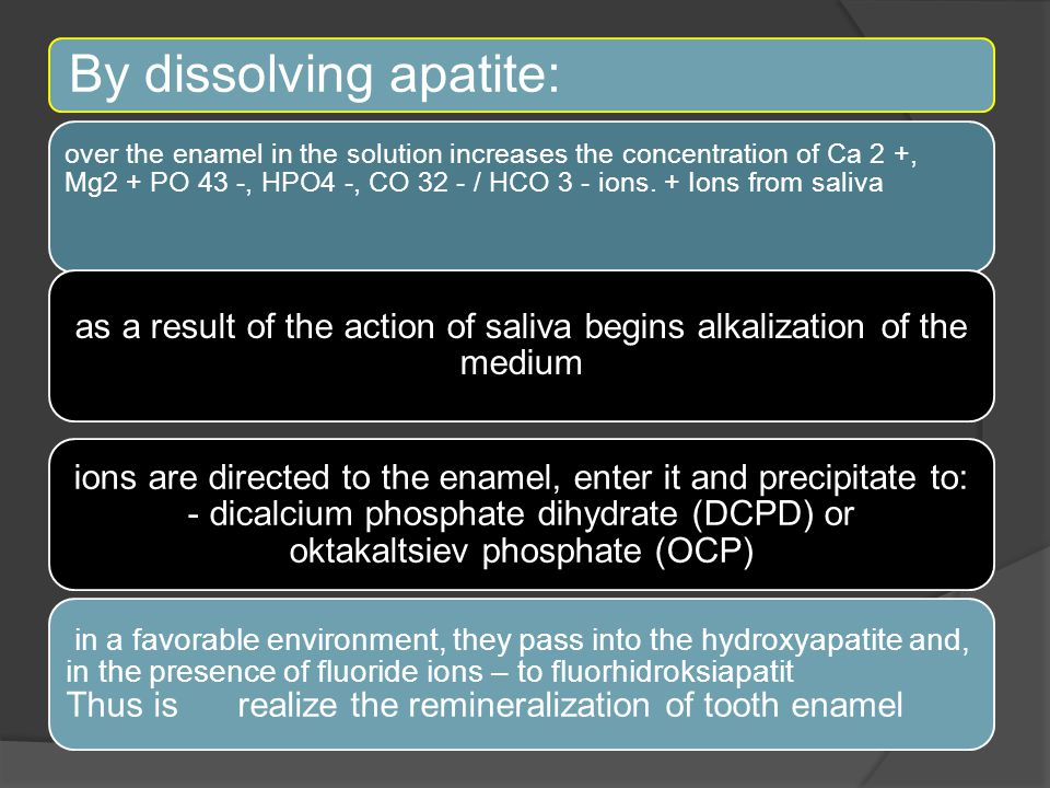 as a result of the action of saliva begins alkalization of the medium