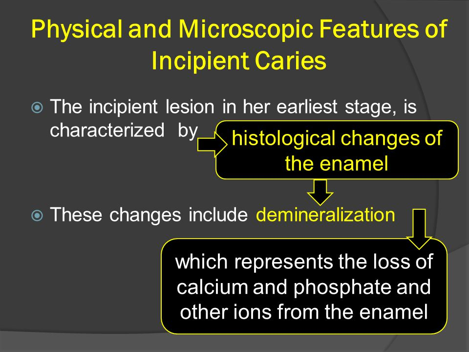 Physical and Microscopic Features of Incipient Caries